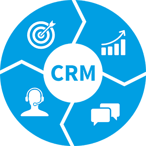 CRM Definition