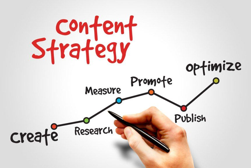 What Is Content Strategy?