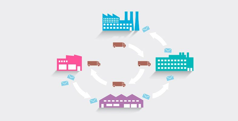 2 Core Ideas You Should know in Supply Chain