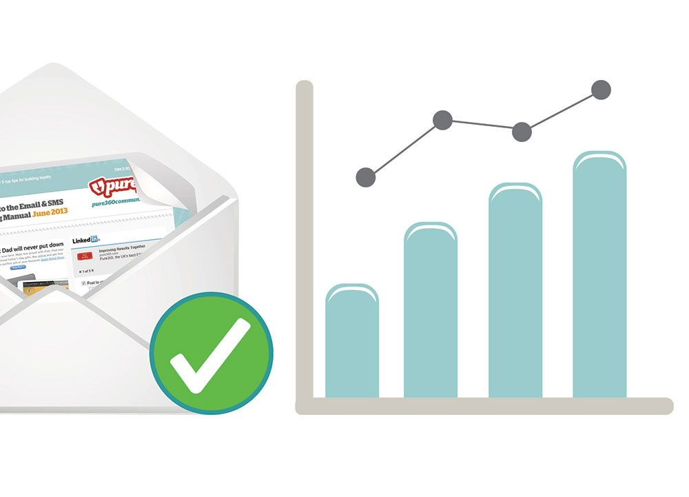How To Measure Success Of Email Marketing Campaign?