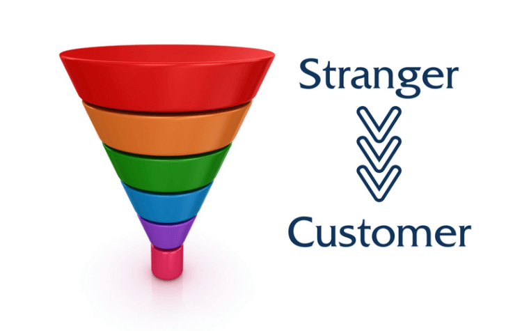 Do you think your business needs sales funnel?