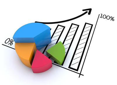 Is defining and setting your KPI easy?
