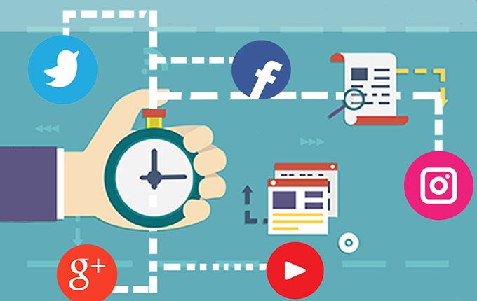 What you should know about Social Media Marketing Campaigns?